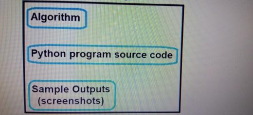 Algorithm Python program source code Sample Outputs (screenshots)