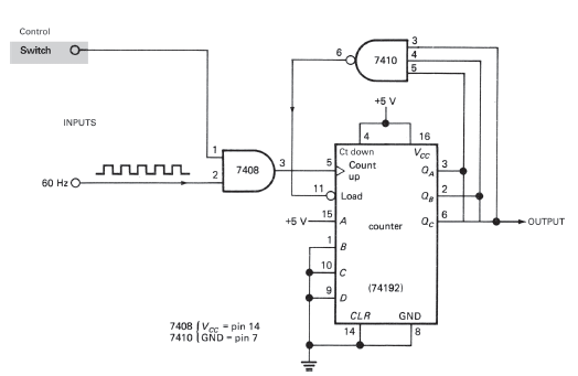 The counter circuit drawn in Fig. 12-3 can replace the ... on