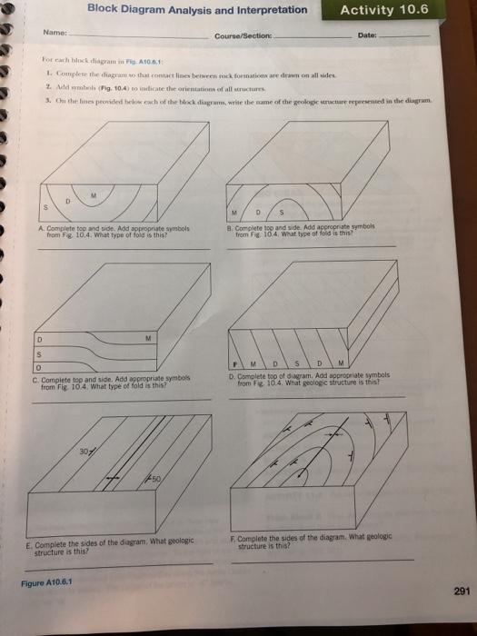 Solved: Block Diagram Analysis And Interpretation Activity... | Chegg.comChegg