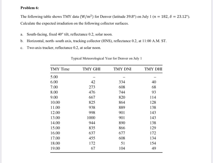 solved problem 6 the following table shows tmy data w m chegg com chegg