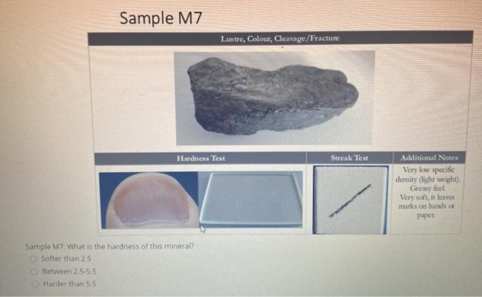 Sample MZ Lustre, Colour, Cleavage/Fracture Hardness Test Streak Test Additional Notes Very low specitic density light weight