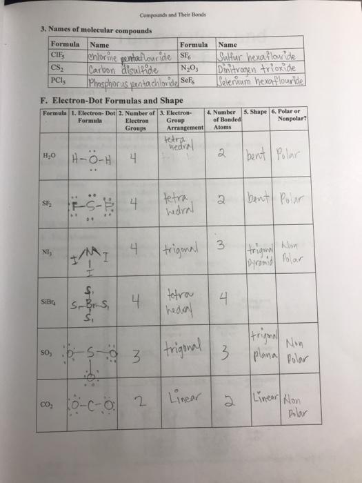 Compounds And Their Bonds 3 Names Of Molecular Chegg Com