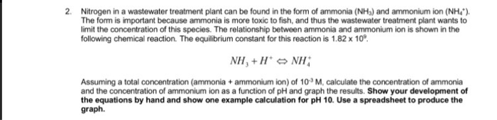 Solved: The Answer For Ammonium Concentration NH 4 Is 1 54
