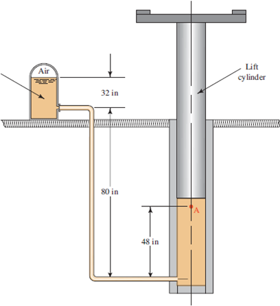 Solved  Figure    3   19 shows a    diagram    of the hydraulic