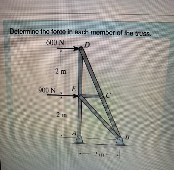 Determine the force in each member of the truss. 600 N 2 m 900 N C 2 m A 2 m