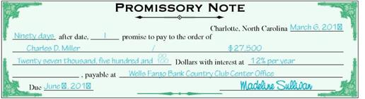 solved  identify the following from the promissory note