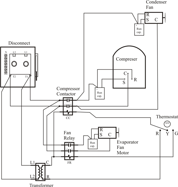 wiring diagram for an evaporator fan motor solved using the wiring diagram in figure 6   1  draw the schema  wiring diagram in figure 6