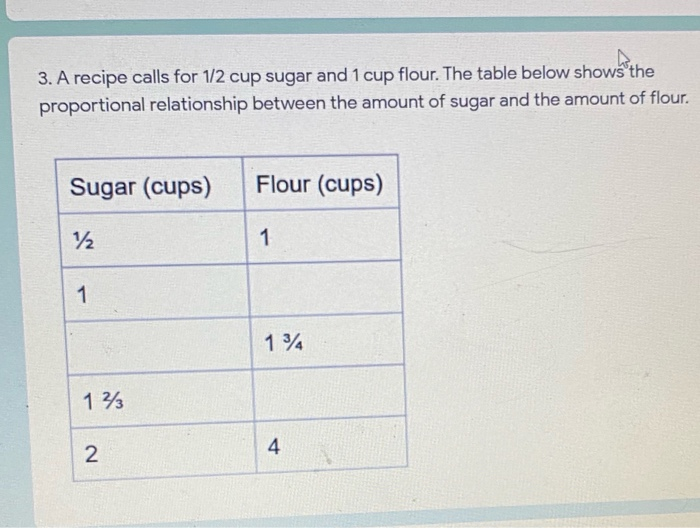 Solved 3 A Recipe Calls For 1 2 Cup Sugar And 1 Cup Flou Chegg Com