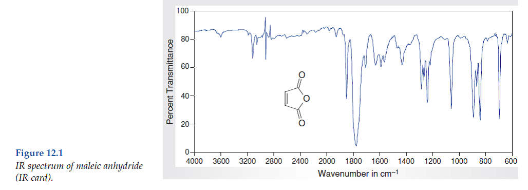 Solved Consider The Spectral Data For Maleic Anhydride