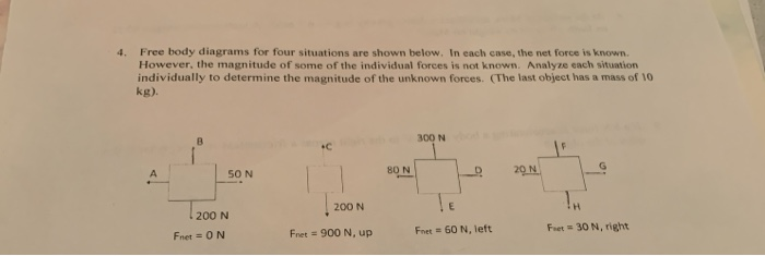 free body diagrams for four situations are shown below