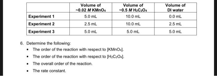 Experiment 1 Experiment 2 Experiment 3 Volume Of Chegg Com However g/dl (gram/decilitre) and g/ml are often used. experiment 1 experiment 2 experiment 3