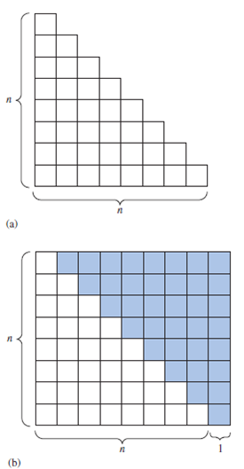 Solved Use The Ideas Behind The Drawings In A And B To Fin Chegg Com