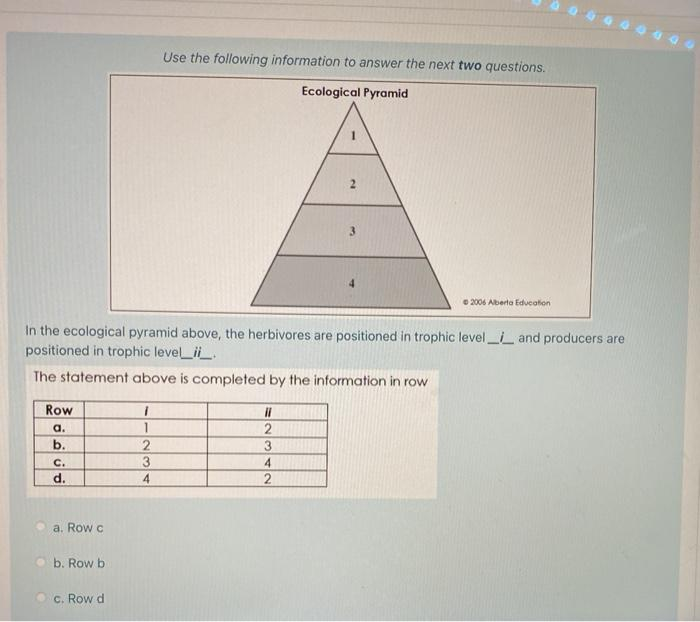 Use the following information to answer the next two questions. Ecological Pyramid 2 2006 Alberta Education In the ecological