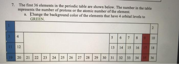 7. The first 36 elements in the periodic table are shown below. The number in the table represents the number of protons or t