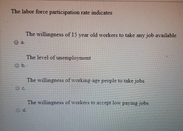 Jobs Available For 15 Year Olds