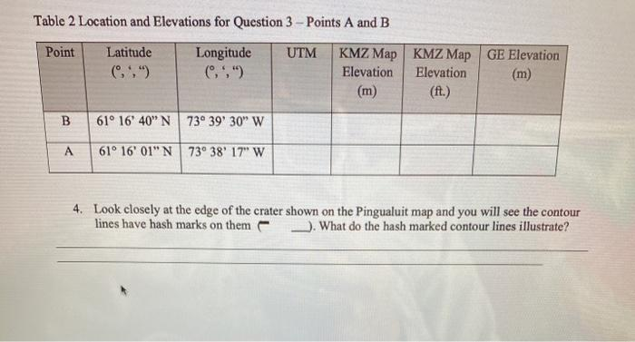 Table 2 Location and Elevations for Question 3 - Points A and B Point UTM Latitude (..) Longitude (..) KMZ Map KMZ Map GE Ele