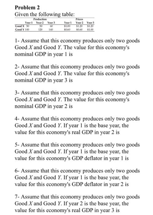 Problem 2 Given the following table: Production Year 1 Year 2 Year 3 Good X 30 50 Good Y 100 Prices Year 1 Year 2 Year 3 $120