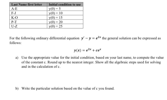 Solved Last Name First Letter A E F J K O P T U Z Initial Chegg Com With explanations for ssc cgl, chsl, ibps/sbi bank po, clerk, other competitive exams. letter a e f j k o p t u z initial