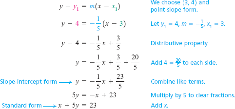 point slope form passing through 2 points  Solved: Write an equation for the line passing through the ...