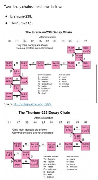 238 series uranium decay When Uranium