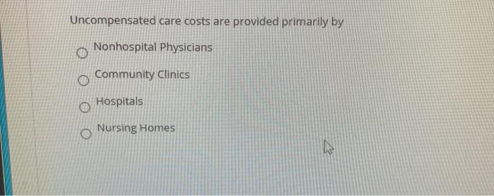 Uncompensated care costs are provided primarily by Nonhospital Physicians Community Clinics Hospitals Nursing Homes