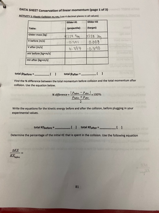 Solved Data Sheet Conservation Of Linear Momentum Page 1