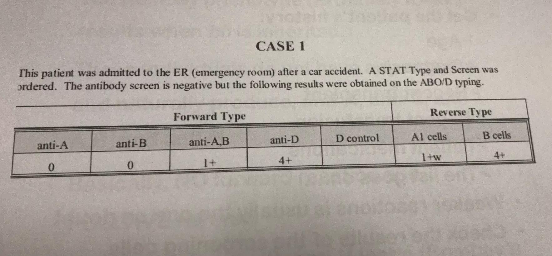 CASE 1 This patient was admitted to the ER (emergency room) after a car accident. A STAT Type and Screen was ordered. The ant