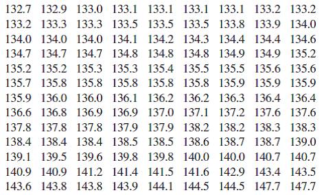 Size: M2; Length: 2mm Jimin/_ M2,M2.5,M3,M4L=3,4,5,6,8,10 Alloy Steel Grade 12.9 DIN916 high tensile Cup Point Set grub Screw - 50 pc//lot