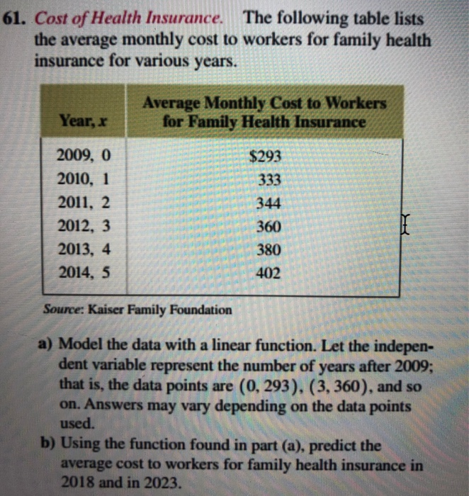 Solved 61 Cost Of Health Insurance The Following Table