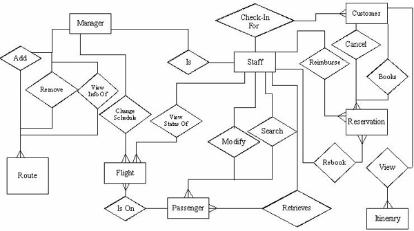 solved  database management system question  transform thi