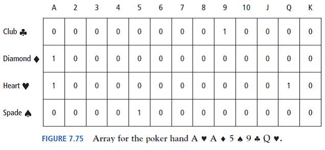 poker hand matrix excel