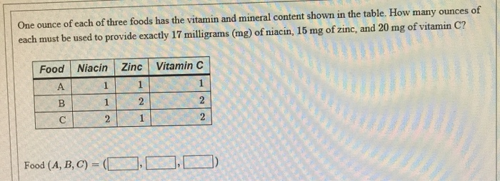 Solved One Ounce Of Each Of Three Foods Has The Vitamin A Chegg Com