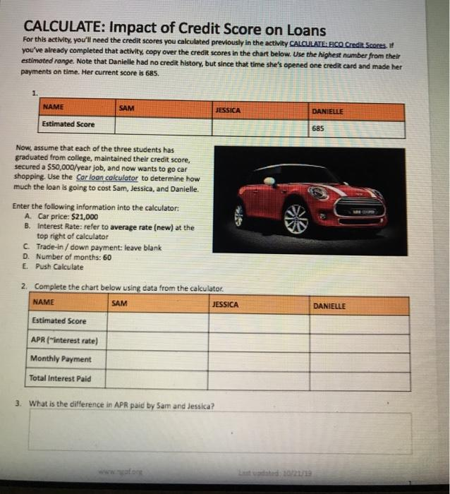 Solved Calculate Impact Of Credit Score On Loans For Thi Chegg Com