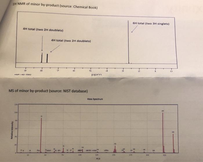 nmr spectra database nist