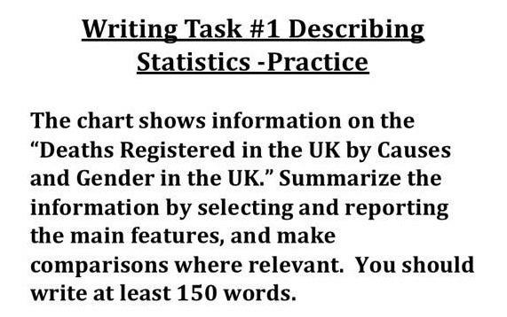 Writing Task #1 Describing Statistics - Practice The chart shows information on the Deaths Registered in the UK by Causes an