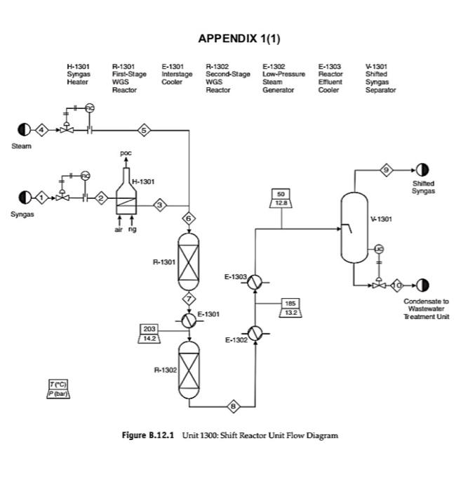 Tutorial 2 Question 1 A Process Flow Diagram  Pfd