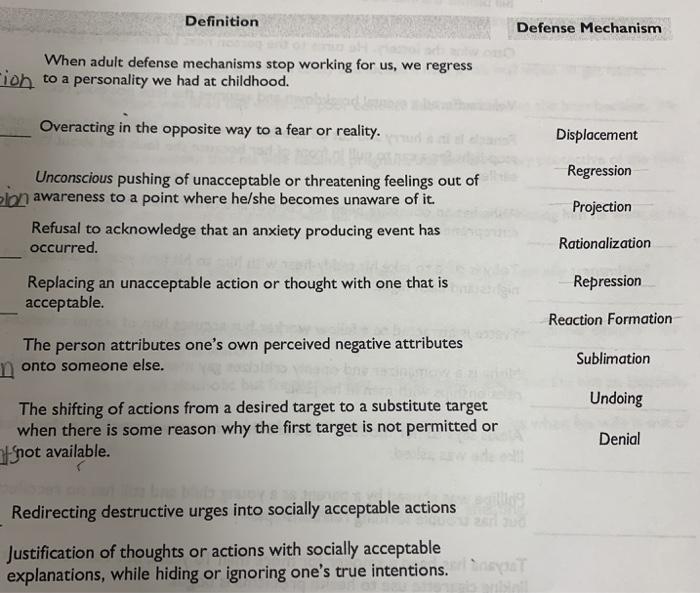 Solved Definition Defense Mechanism When Adult Defense Me