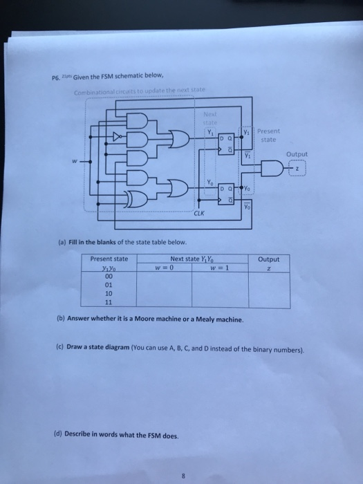 Solved  P6  Given The Fsm Schematic Below  Combinational C