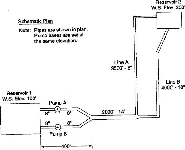 Solved Solve Example 12 5 4 Assuming Reservoir 2 Has An Elevat