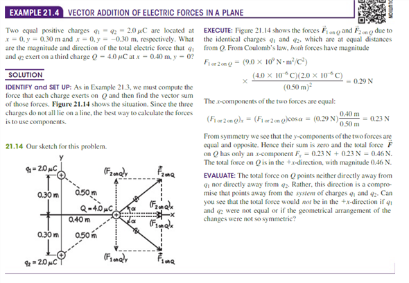 Solved: In Example 21.4, what is the net force (magnitude ...