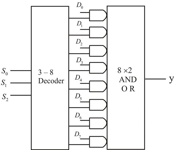 Solved   A  Design An 8 U2013to U20131