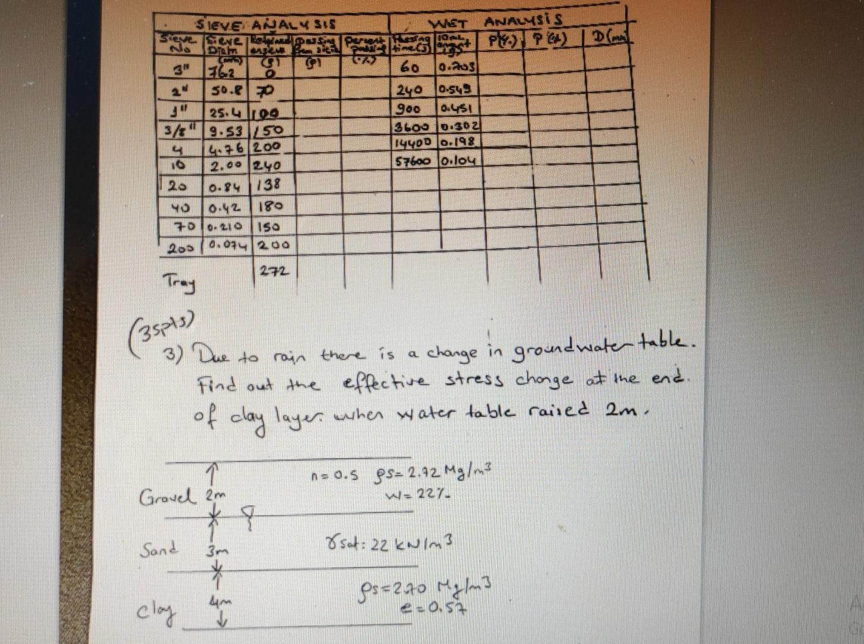 Steve ANALY $15 WST ANALYSIS TAAL GOL CA 2 so.e ? 25.4 roo 3/249.5350 4 426 200 2.00 240 0.94 138 YO 0.42 180 - OLIO isa 0.01