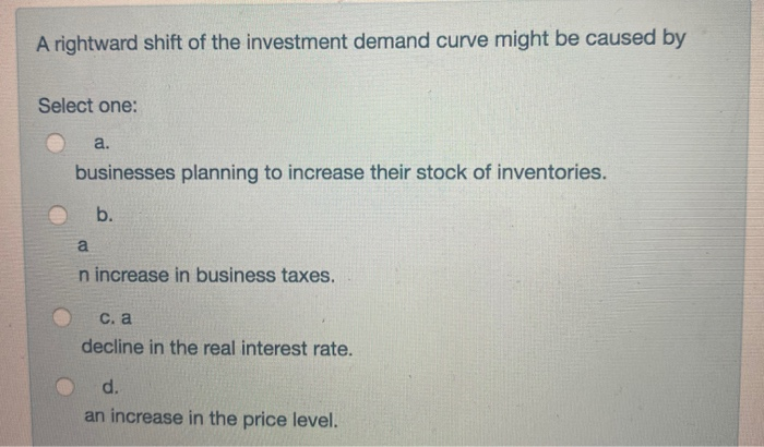 A rightward shift in the investment demand curve might be caused by bettina rodriguez meta 4 forex