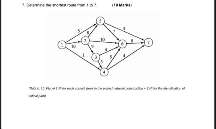 solved 7 determine the shortest route from 1 to 7 10 m chegg com chegg