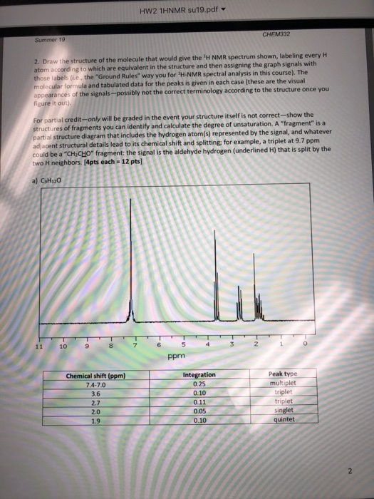 Solved: HW2 1HNMR Su19 pdf CHEM332 Summer 19 2  Draw The S