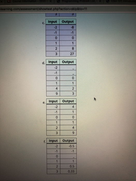 Solved Match Each Table With Its Equation Y X2 Cy Va A Chegg Com