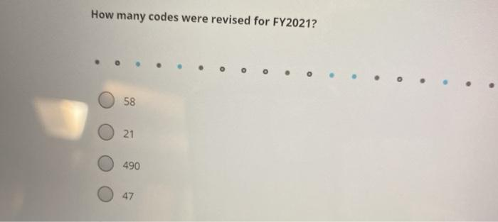 How many codes were revised for FY2021? 58 21 490 47