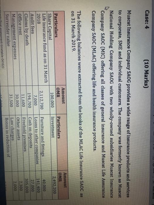 Solved Case 4 10 Marks Muscat Insurance Company Saog P Chegg Com