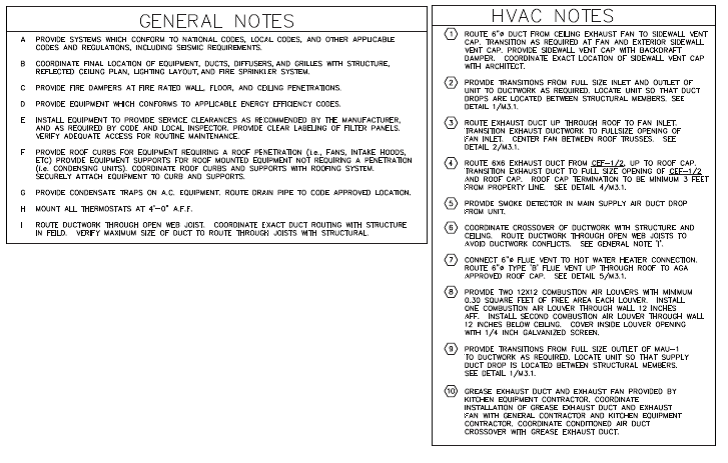 Commercial HVAC plan Problem courtesy Interface Eng...   Chegg.com   Hvac Drawing Notes      Chegg