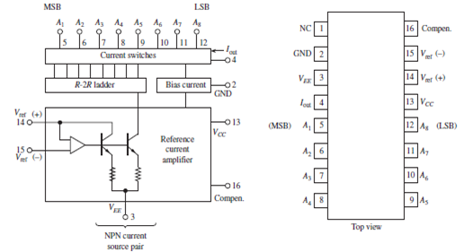 Solved: What is the resolution of the DAC0808/MC1408 DAC shown ... |  Chegg.comChegg